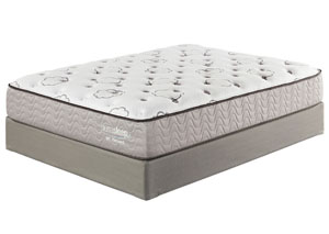 Mount Harvard Plush Twin Mattress